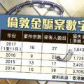 香港訴訟律師- 香港倫敦金詐騙案件的訴訟代理